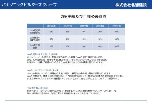 zeh%e3%81%ae%e7%9b%ae%e6%a8%99%e5%85%ac%e8%a1%a8%e8%b3%87%e6%96%992018