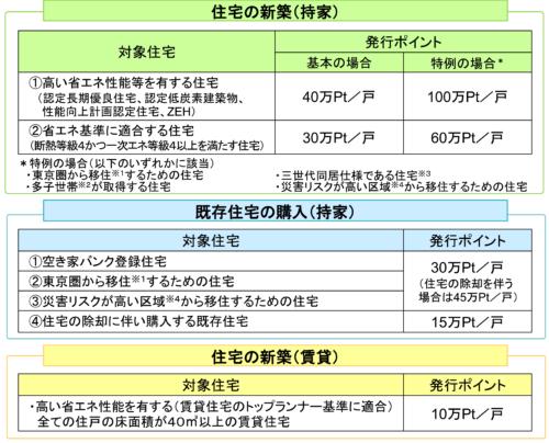 greenpt_outline1